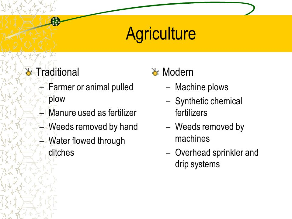 Agriculture Traditional Modern Farmer or animal pulled plow