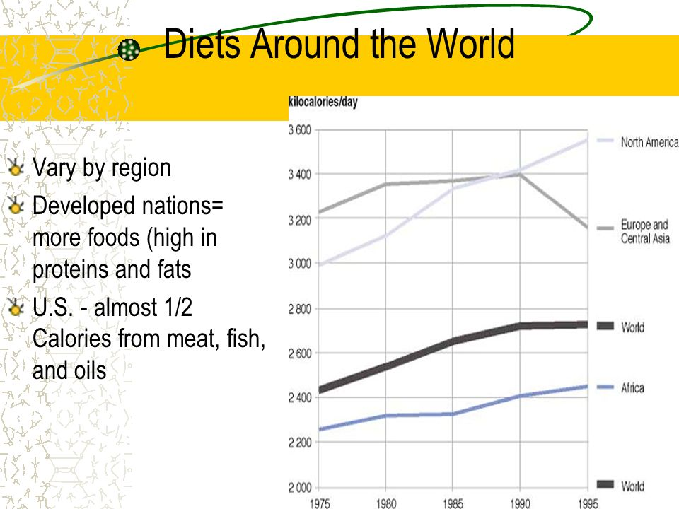 Diets Around the World Vary by region