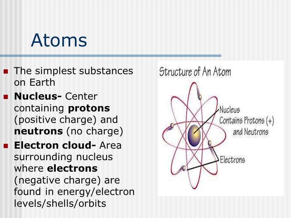 Atoms The simplest substances on Earth