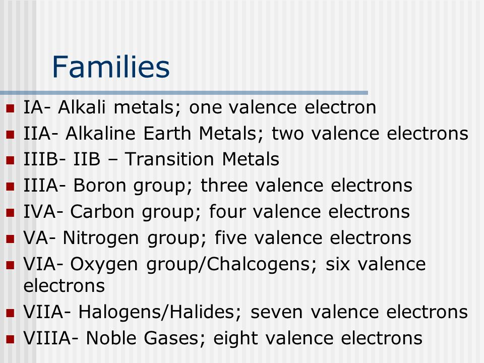 Families IA- Alkali metals; one valence electron