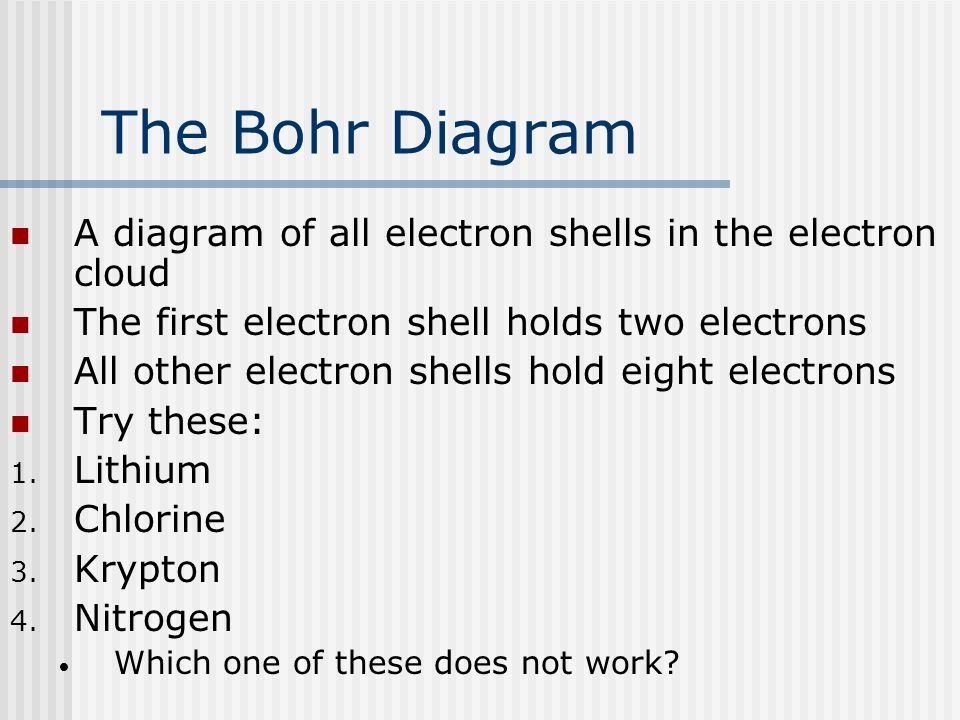 The Bohr Diagram A diagram of all electron shells in the electron cloud. The first electron shell holds two electrons.