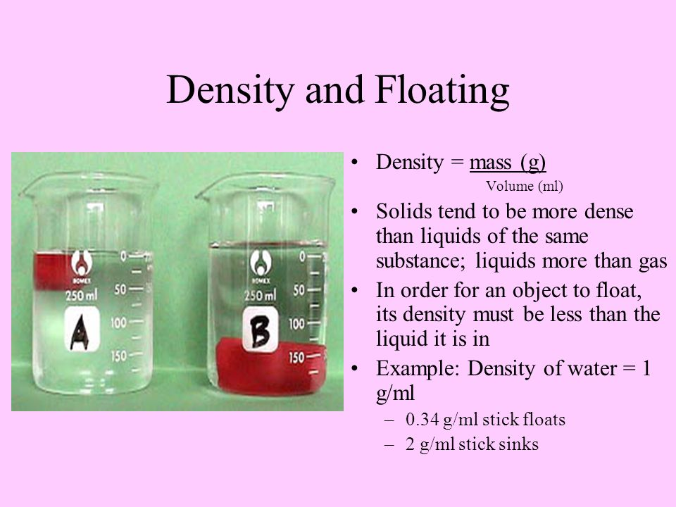 Density and Floating Density = mass (g)