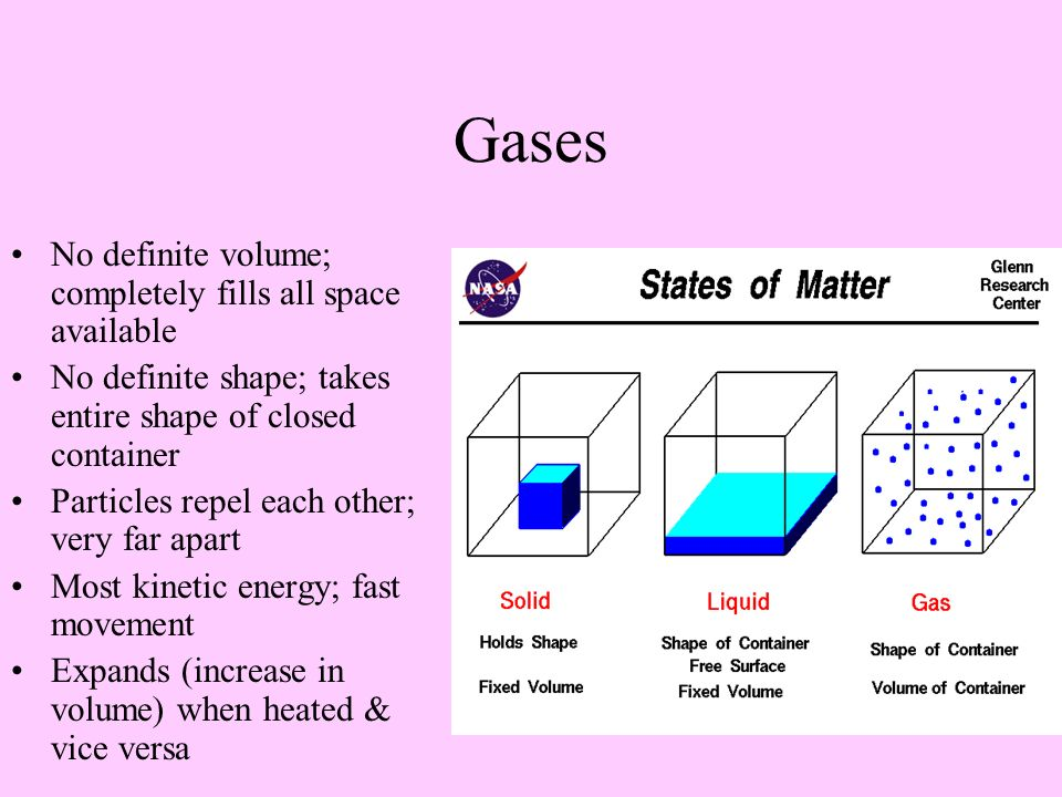 Gases No definite volume; completely fills all space available