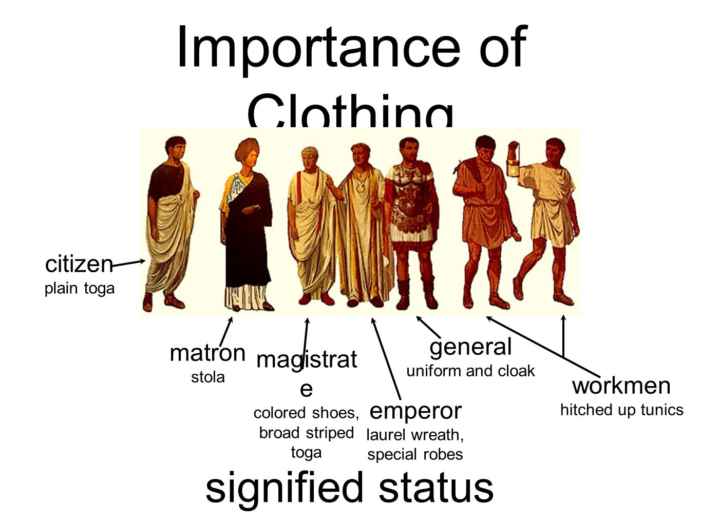 Roman Fashion Clothes