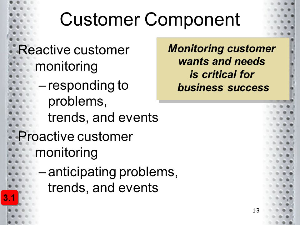 Monitoring customer wants and needs is critical for business success