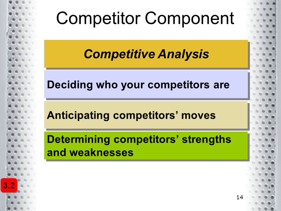Competitor Component Competitive Analysis
