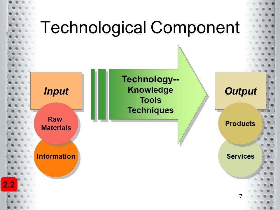 Technological Component