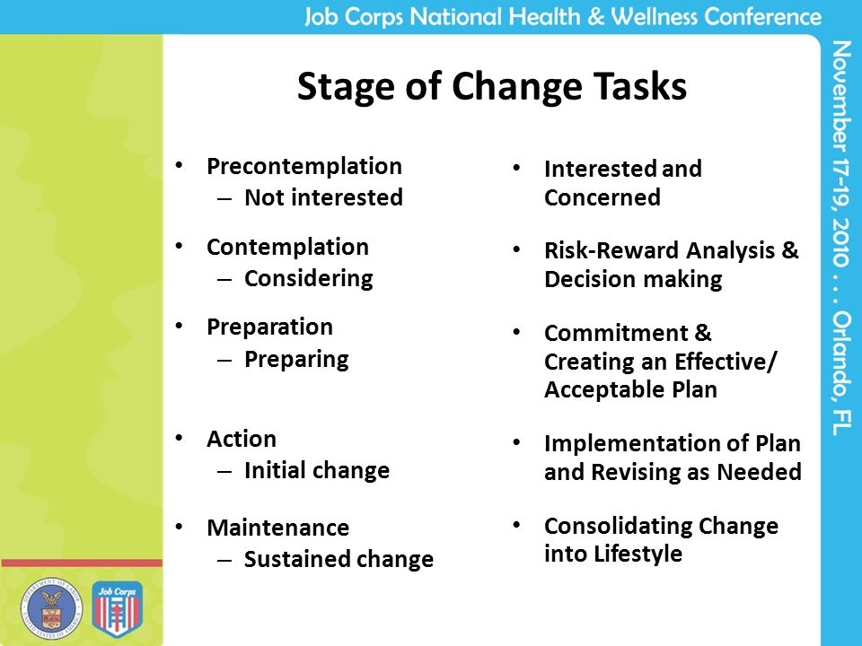 """understanding the stages of change Understanding stages of change – recovering from an eating disorder """"i first realized that i needed help when i was about 18 years old, which was approximately six years into my eating disorder"""" wendy hughes explains, """"and over."""
