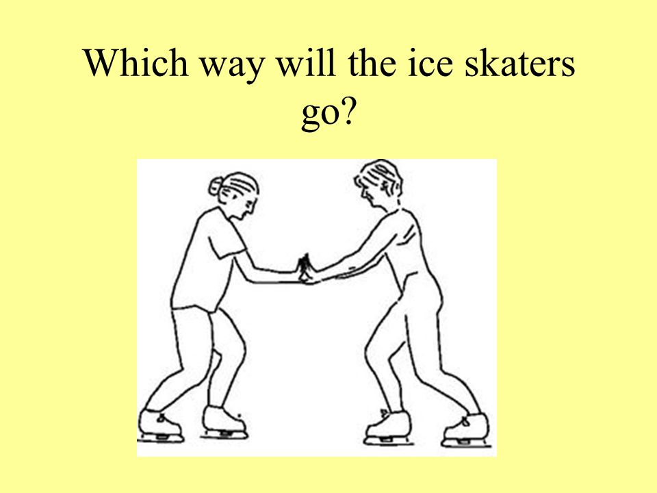 Which way will the ice skaters go