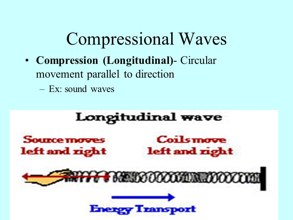 Compressional Waves Compression (Longitudinal)- Circular movement parallel to direction.