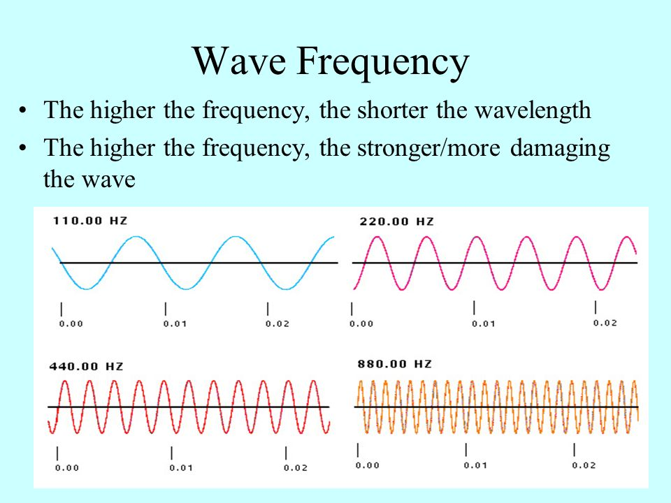 Wave Frequency The higher the frequency, the shorter the wavelength