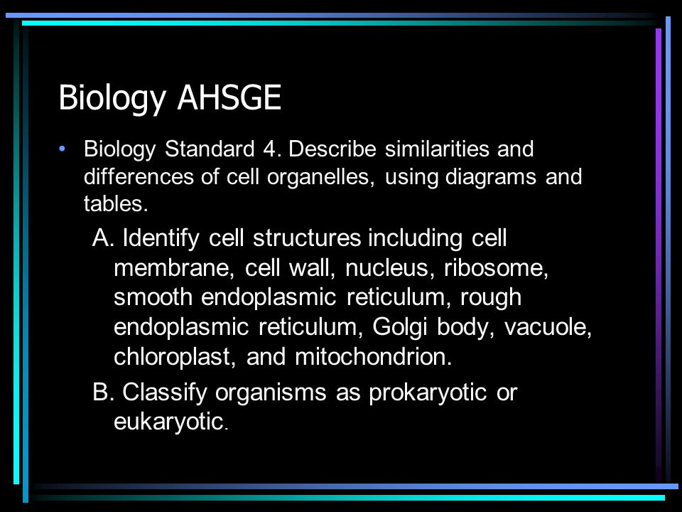 Biology AHSGE Biology Standard 4. Describe similarities and differences of cell organelles, using diagrams and tables.