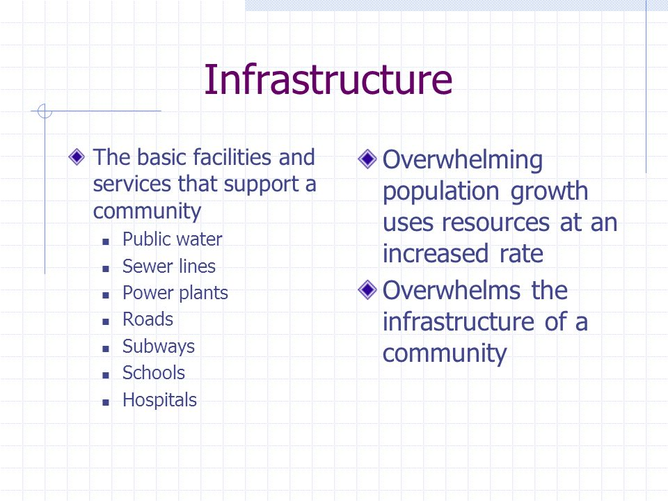 Infrastructure The basic facilities and services that support a community. Public water. Sewer lines.