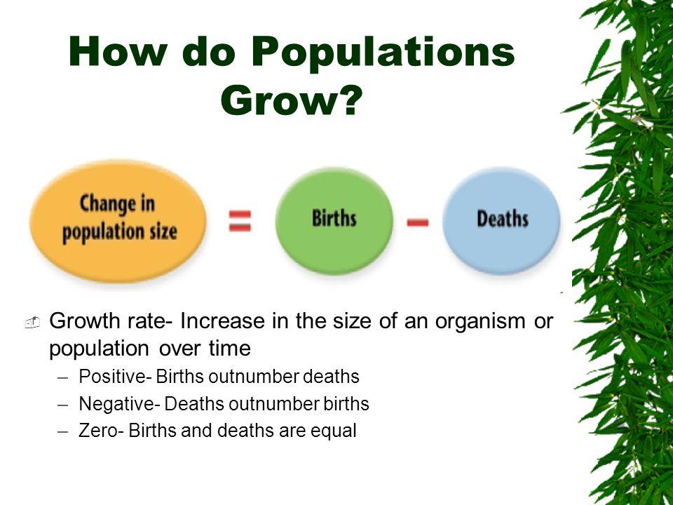 How do Populations Grow