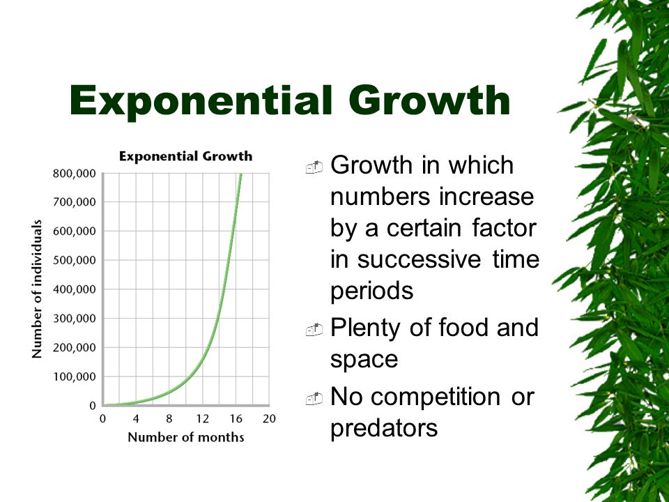 Exponential Growth Growth in which numbers increase by a certain factor in successive time periods.