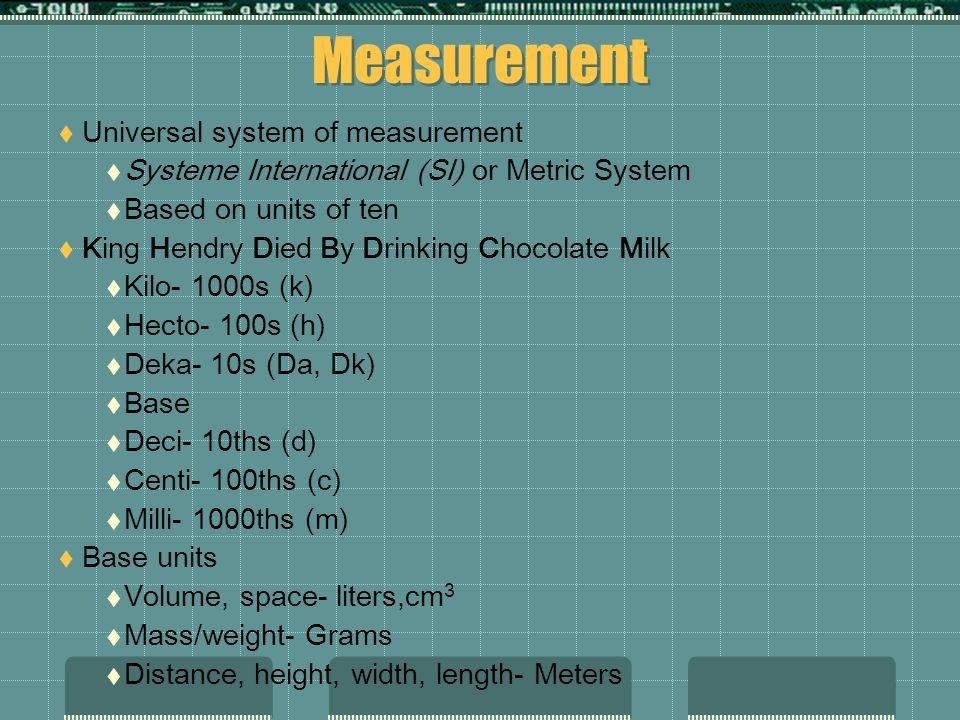 Measurement Universal system of measurement