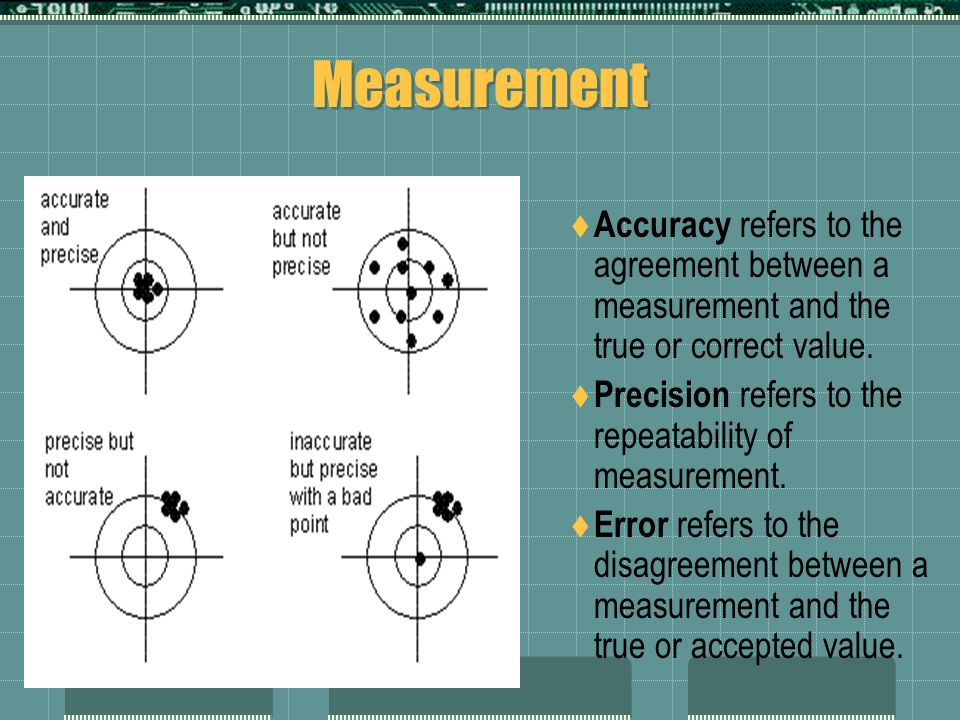 Measurement Accuracy refers to the agreement between a measurement and the true or correct value.