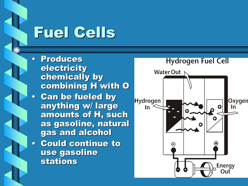 Fuel Cells Produces electricity chemically by combining H with O