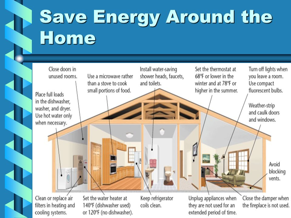 Save Energy Around the Home