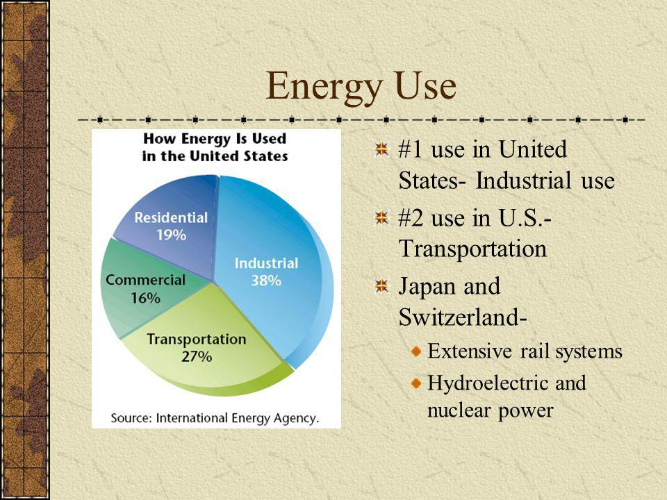 Energy Use #1 use in United States- Industrial use