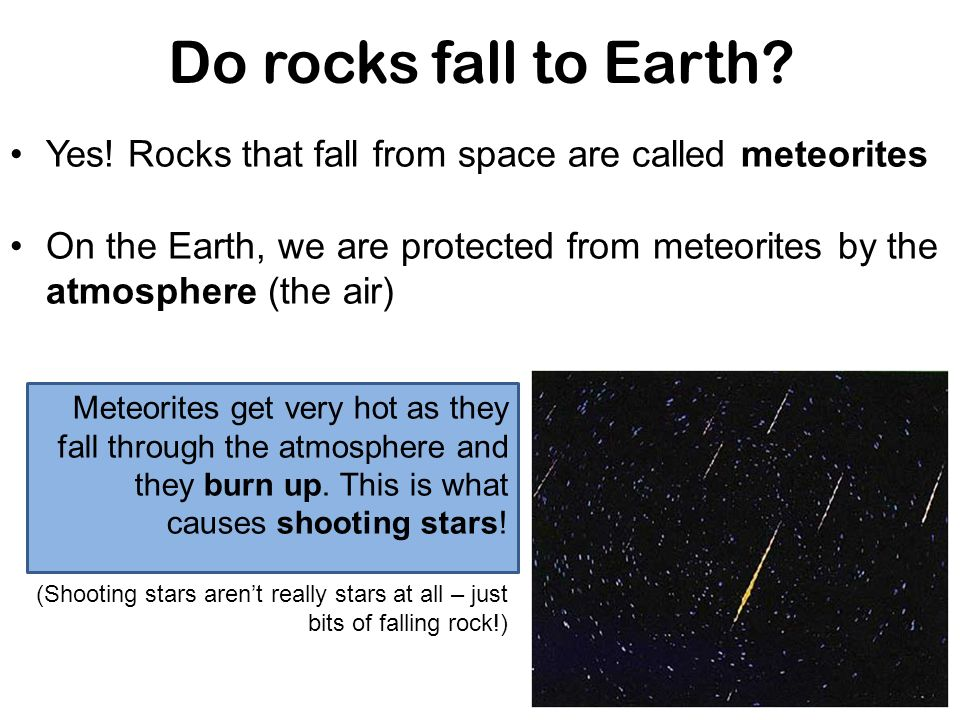 Do rocks fall to Earth Yes! Rocks that fall from space are called meteorites.