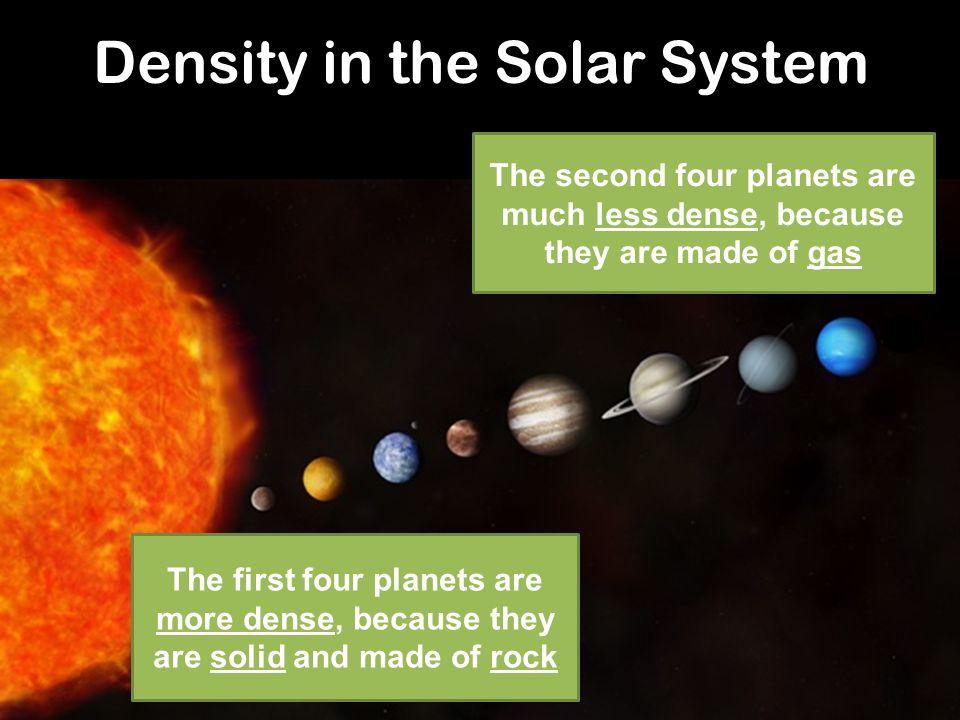 Density in the Solar System