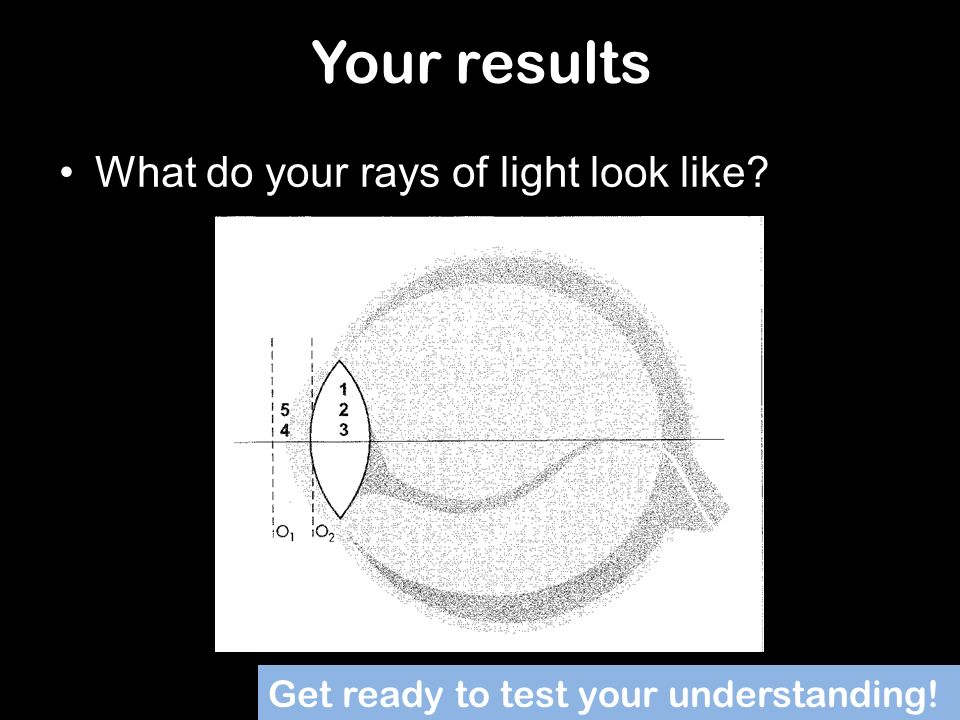 Your results What do your rays of light look like