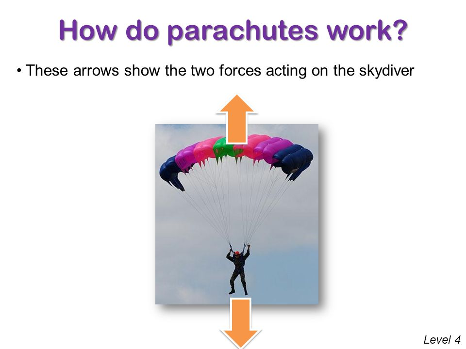 How do parachutes work These arrows show the two forces acting on the skydiver Level 4