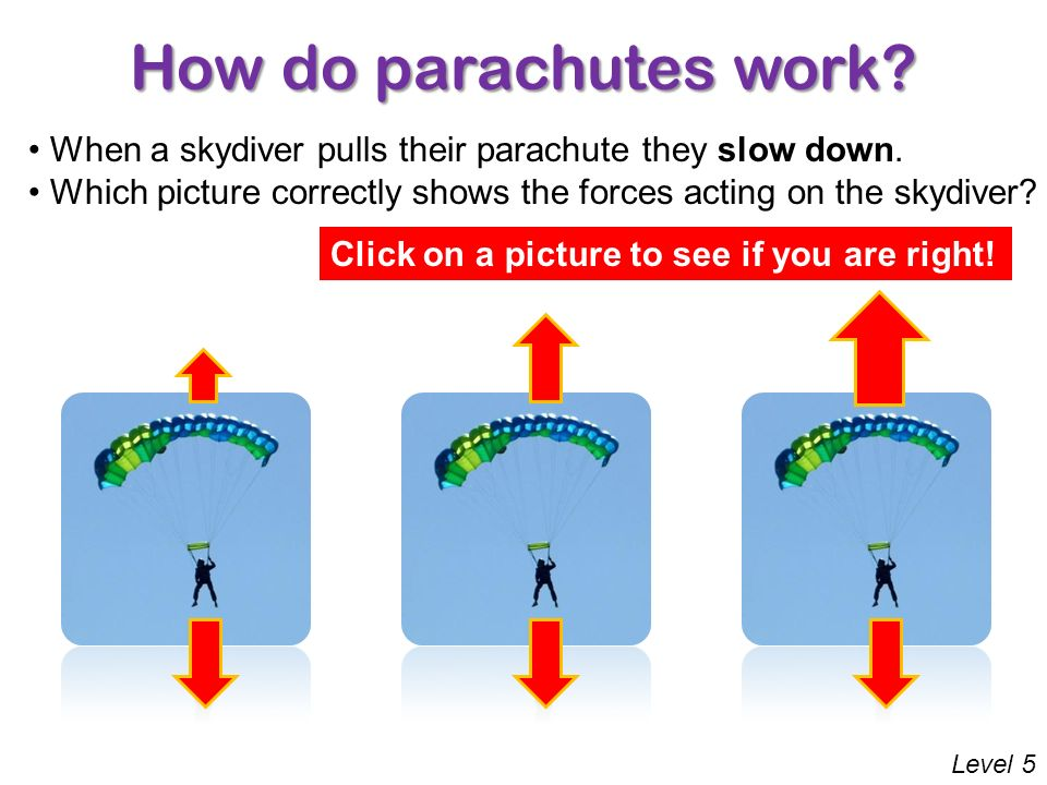 How do parachutes work When a skydiver pulls their parachute they slow down. Which picture correctly shows the forces acting on the skydiver