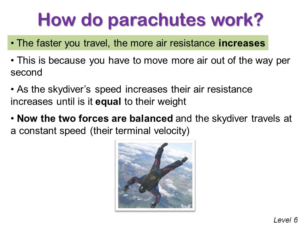 How do parachutes work The faster you travel, the more air resistance increases.