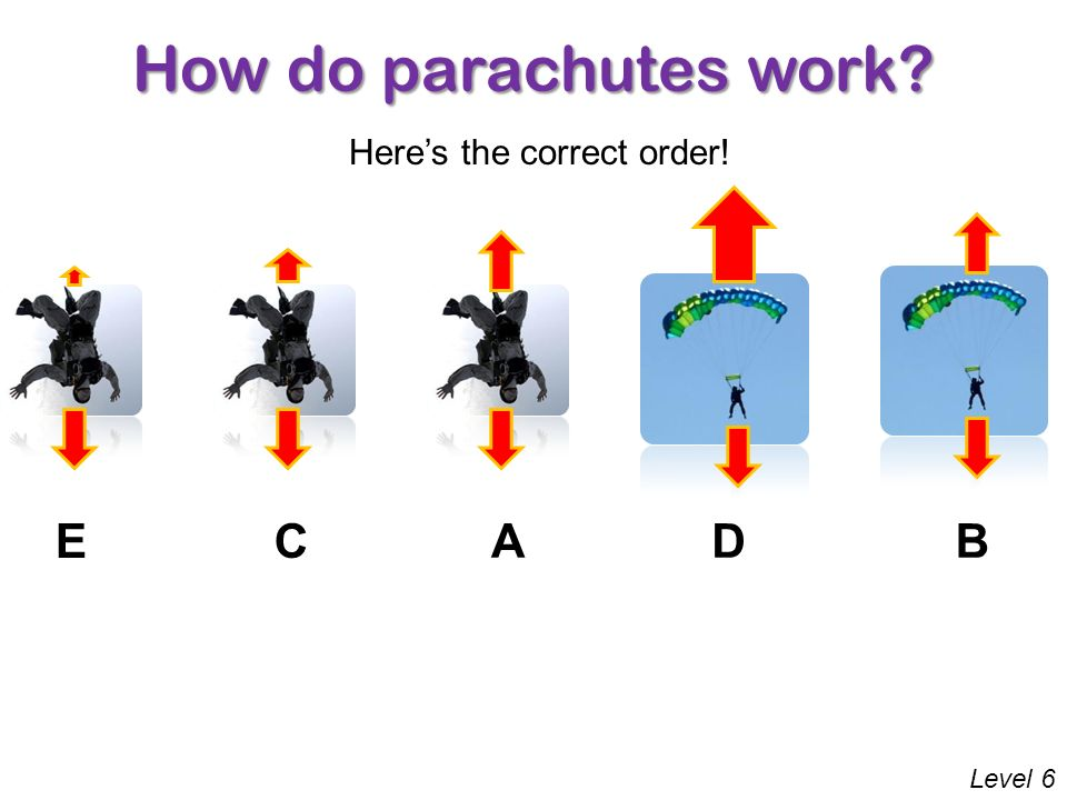 How do parachutes work Here's the correct order! D B A C E Level 6