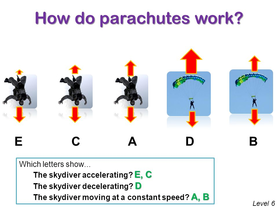 How do parachutes work D B A C E Which letters show...