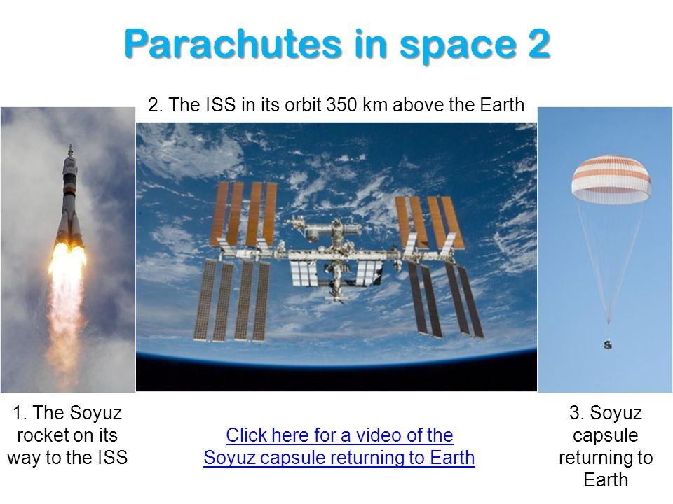 Parachutes in space 2 2. The ISS in its orbit 350 km above the Earth