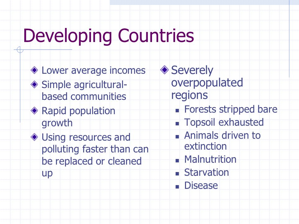 Developing Countries Severely overpopulated regions