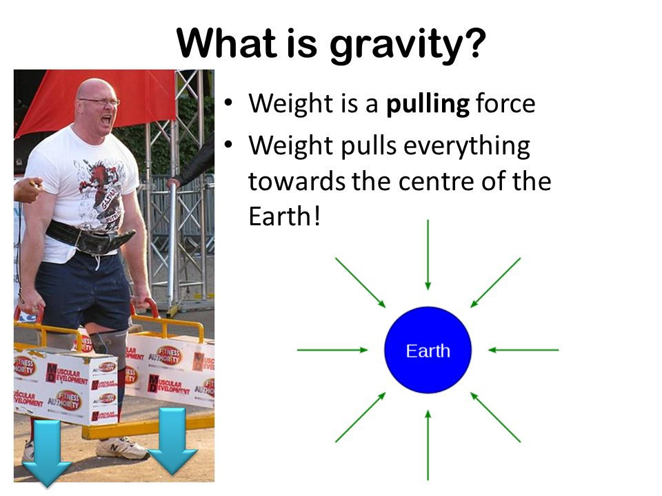 What is gravity Weight is a pulling force
