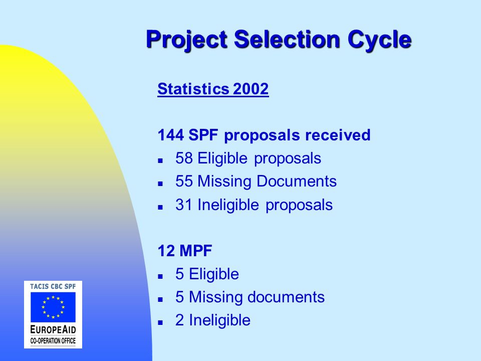 Project Selection Cycle