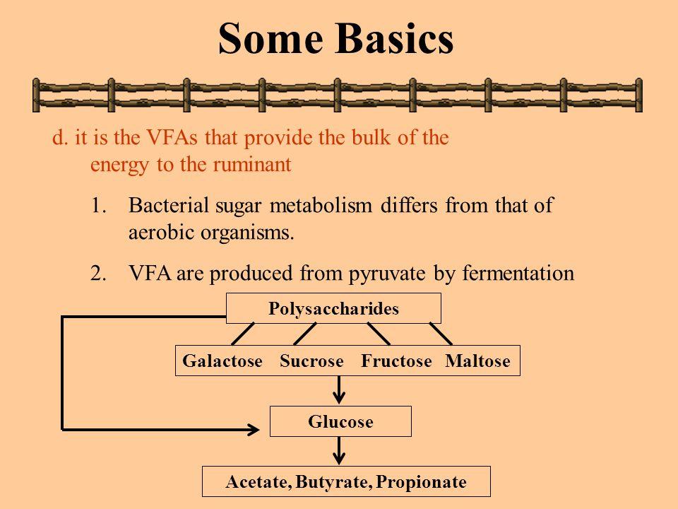 propionate lactate