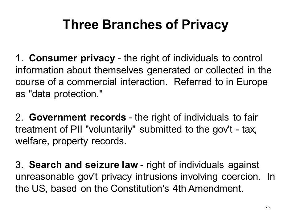 Three Branches of Privacy