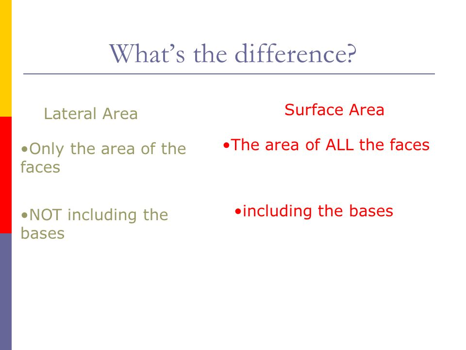 What's the difference Surface Area Lateral Area