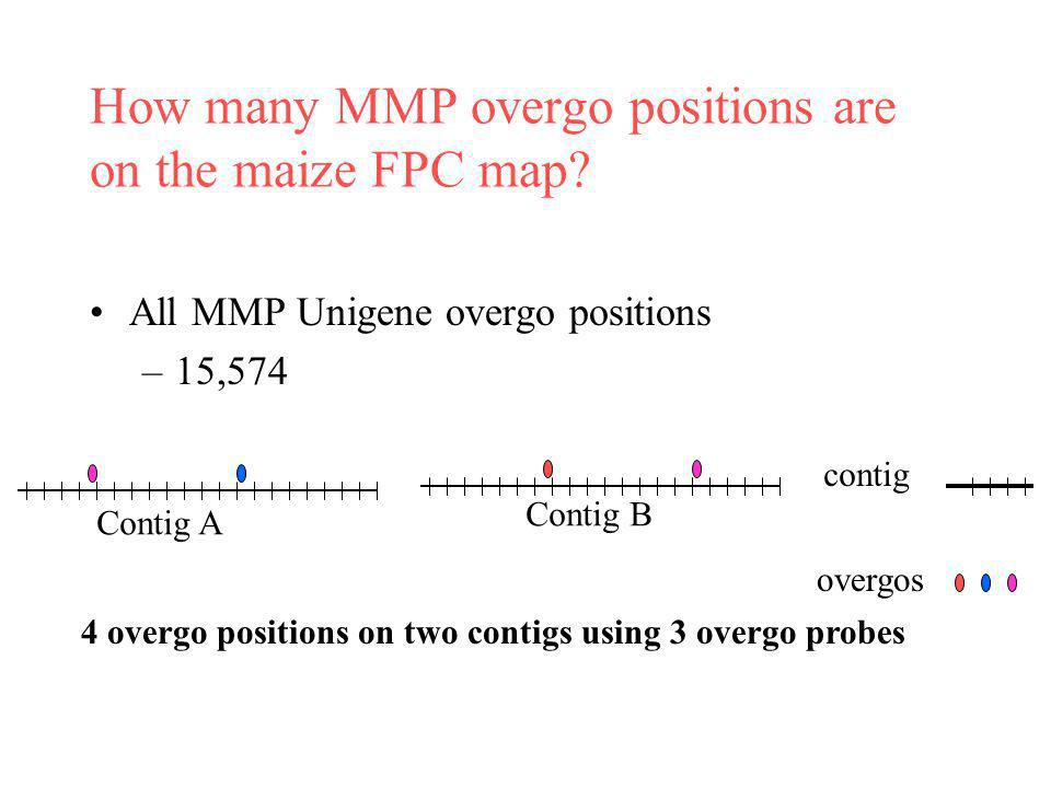 How many MMP overgo positions are on the maize FPC map