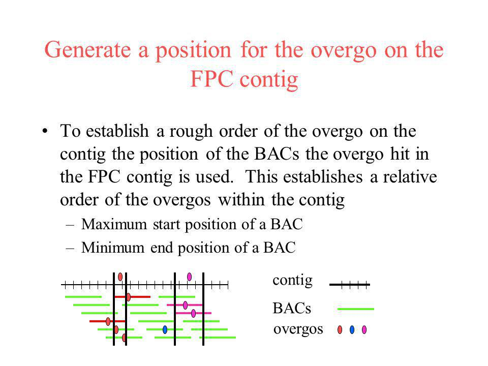 Generate a position for the overgo on the FPC contig