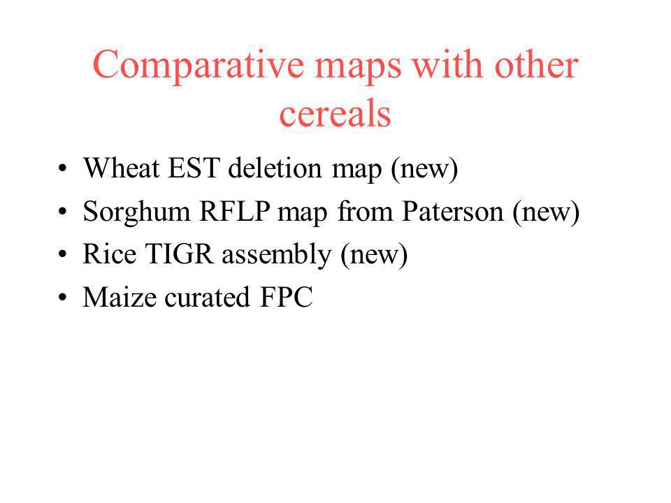 Comparative maps with other cereals
