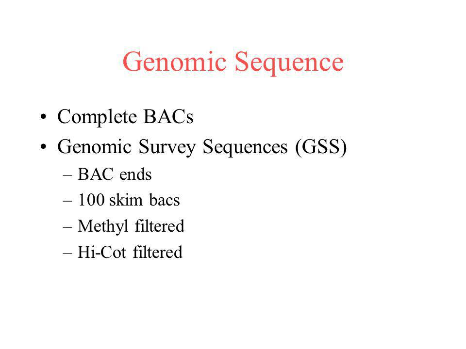 Genomic Sequence Complete BACs Genomic Survey Sequences (GSS) BAC ends