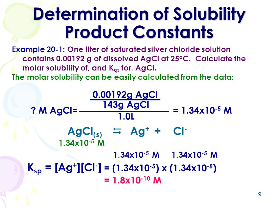 determination of the solubility product constant 18092017 determination of the solubility product constant for calcium sulfate: the effect of ionic strengths of electrolyte solutions.