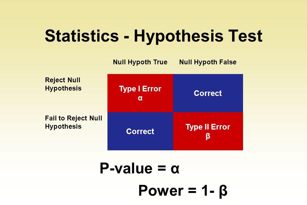 Statistics - Hypothesis Test