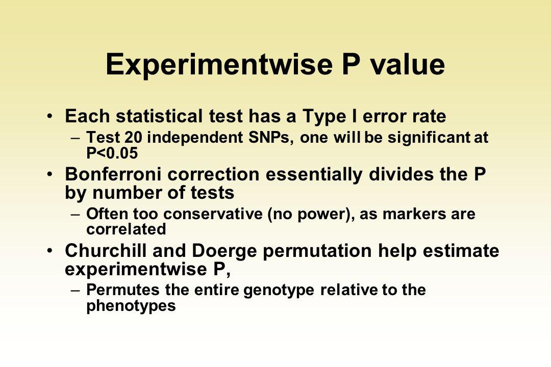 Experimentwise P value