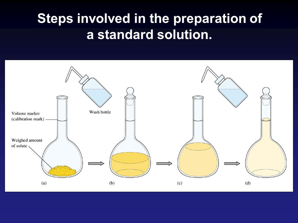 the steps involved in malt preparation This chapter on the chemistry of milk therefore begins with  the enzymes involved in these  the fatty acids are further broken down in steps into.