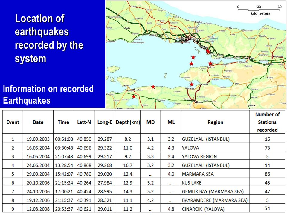 Location of earthquakes recorded by the system