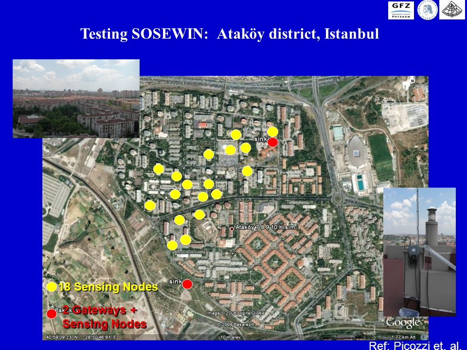 Testing SOSEWIN: Ataköy district, Istanbul