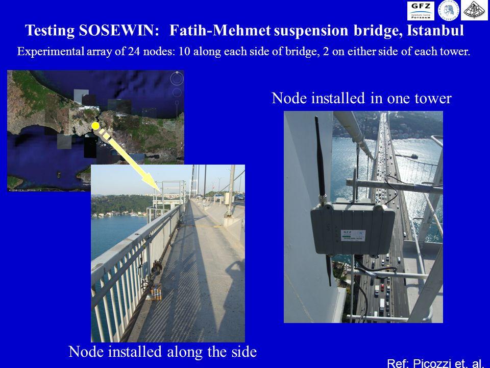 Testing SOSEWIN: Fatih-Mehmet suspension bridge, Istanbul